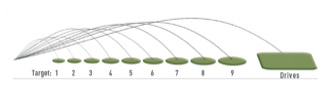 combine-trajectories